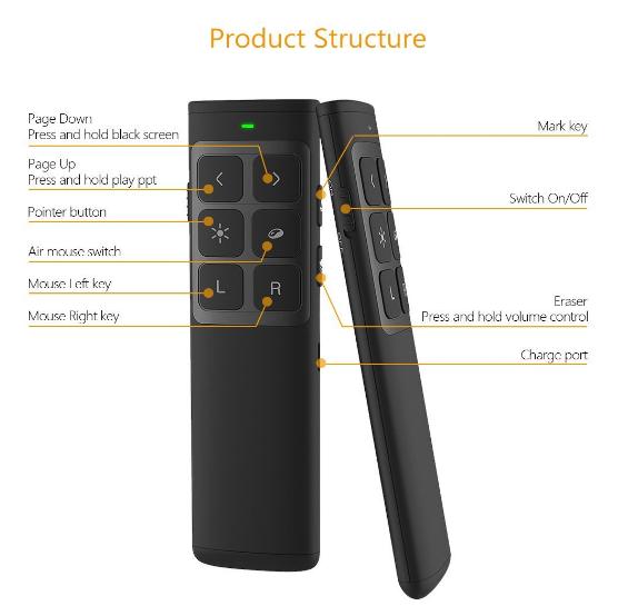 comprar mando ifanze oferta powerpoint